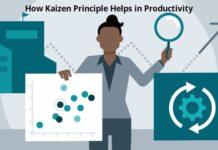 Kaizen Principle six sigma